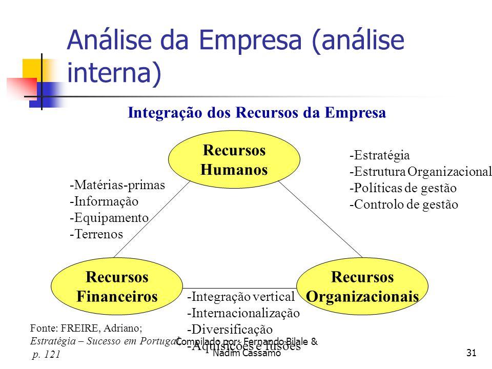 Compilado por: Fernando Bilale & Nadim Cassamo30 Análise da Empresa (análise interna) Recursos da Empresa Recursos humanos: número de trabalhadores, qualificação dos empregados, grau de motivação e empenho, etc.