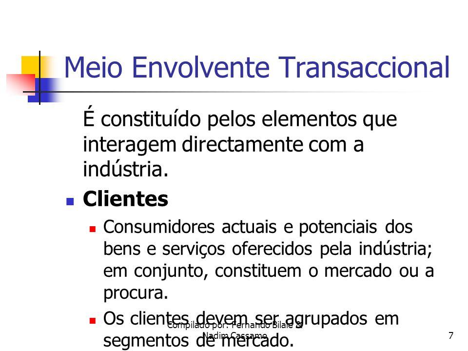Compilado por: Fernando Bilale & Nadim Cassamo27 Estrutura da Indústria Introdução Poucas empresa operam no mercado.