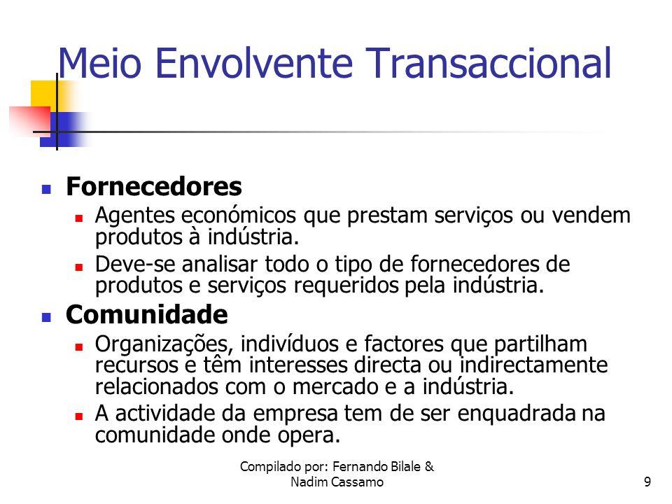 Compilado por: Fernando Bilale & Nadim Cassamo9 Meio Envolvente Transaccional Fornecedores Agentes económicos que prestam serviços ou vendem produtos à indústria.