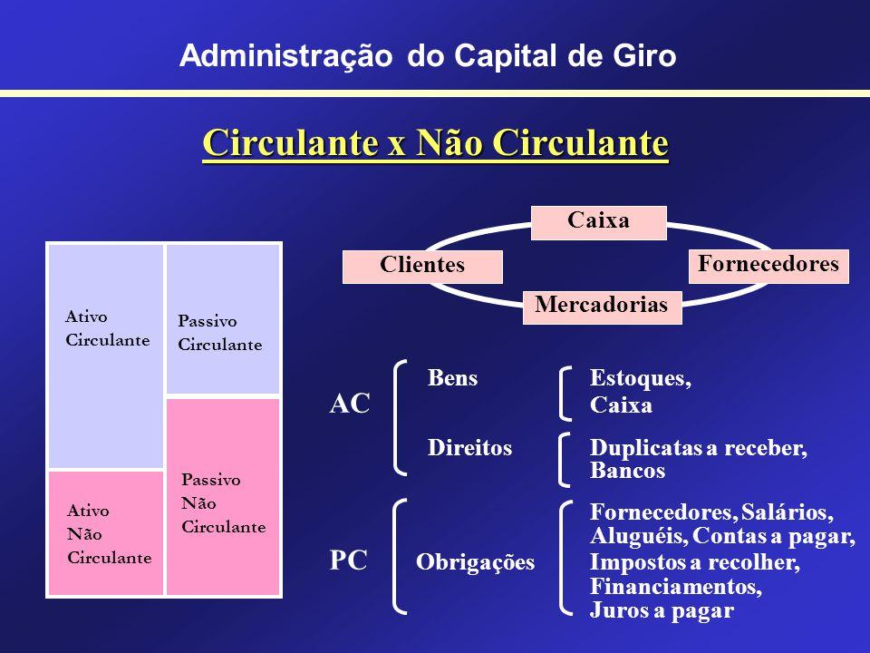 Prof. Hubert Chamone Gesser, Dr. Retornar A Administração do Capital de Giro