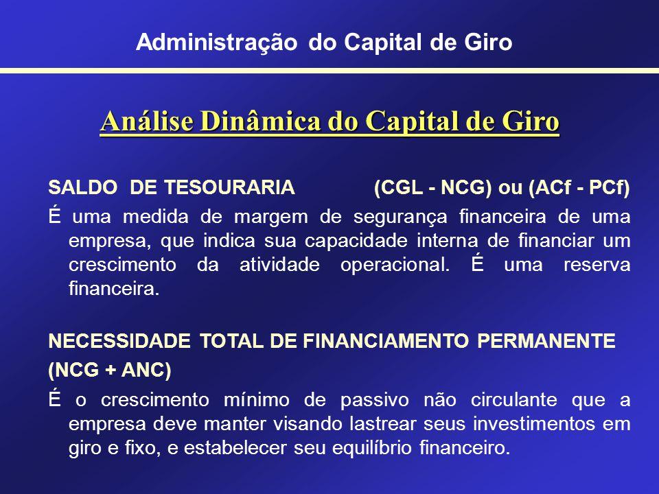 Administração do Capital de Giro Análise Dinâmica do Capital de Giro CAPITAL DE GIRO LÍQUIDO (AC - PC) Representa o volume de recursos de longo prazo