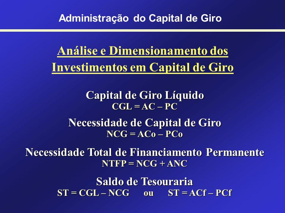 Administração do Capital de Giro Análise Dinâmica do Capital de Giro SALDO DE TESOURARIA (CGL - NCG) ou (ACf - PCf) É uma medida de margem de seguranç