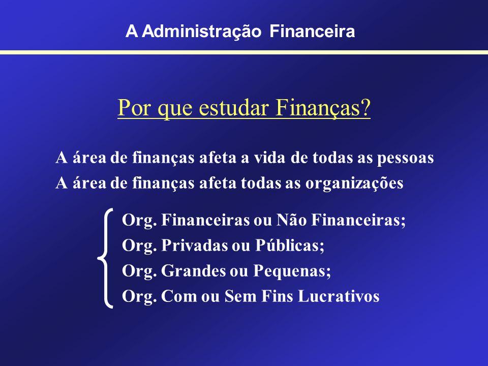 A Administração e o Administrador Áreas da Administração Finanças Marketing Geral Recursos Humanos Informação Produção Vendas Bens ou Serviços
