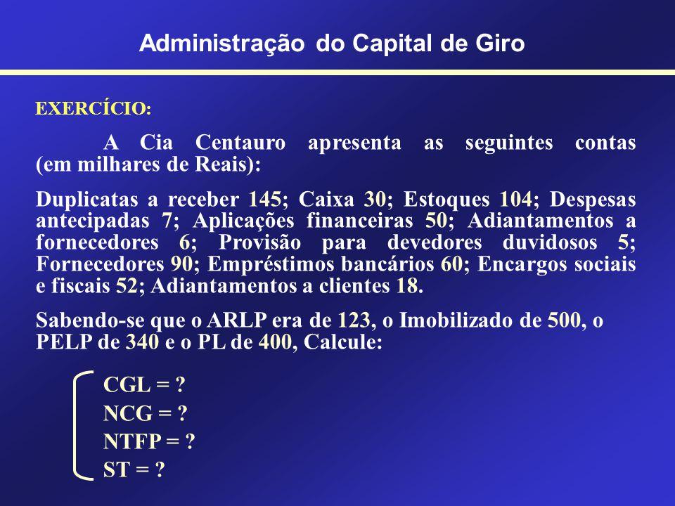 Exemplo: Cia FPOLIS Os principais indicadores são: Desconsiderando as características sazonais e fixas do NIG tem-se uma inadequada estrutura financei