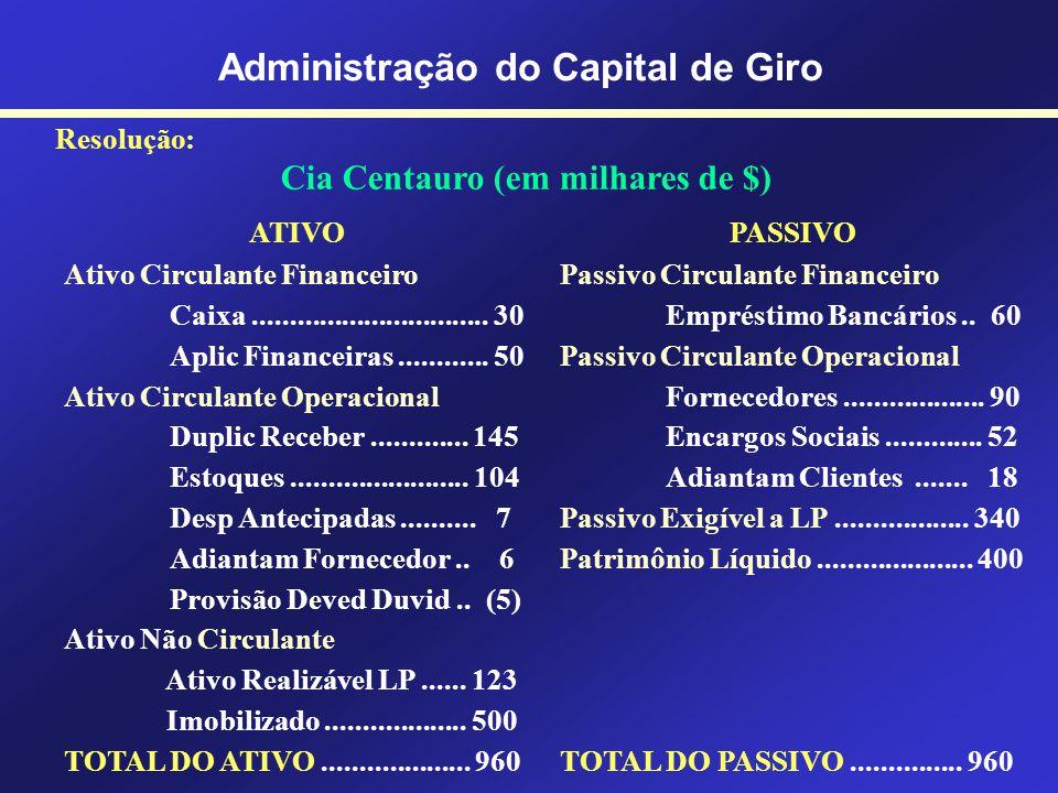 Administração do Capital de Giro EXERCÍCIO: A Cia Centauro apresenta as seguintes contas (em milhares de Reais): Duplicatas a receber 145; Caixa 30; E