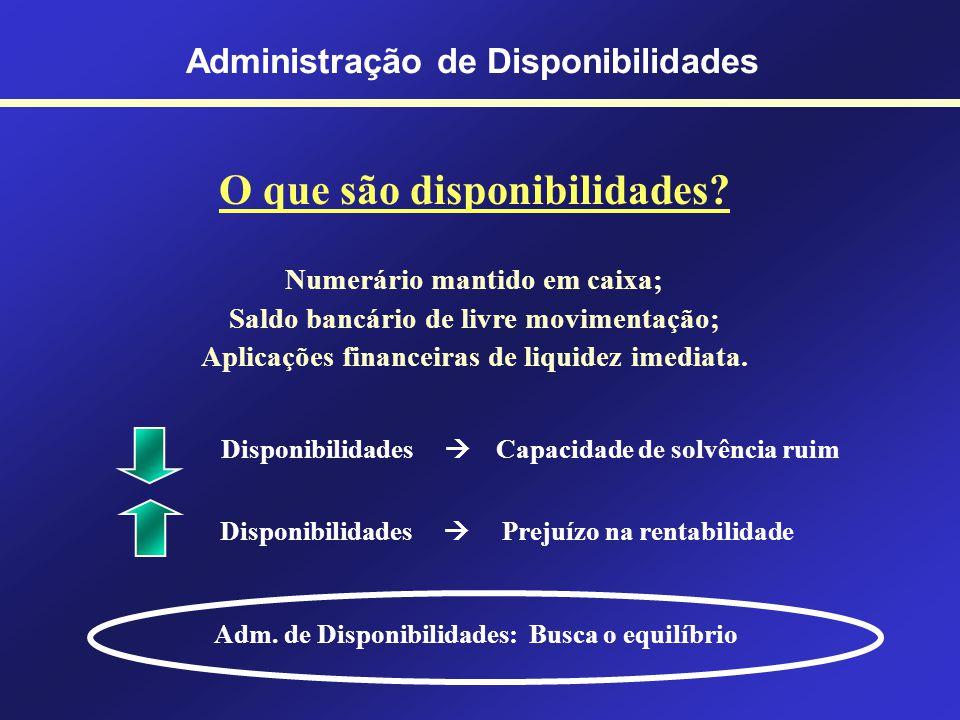 Prof. Hubert Chamone Gesser, Dr. Retornar Administração de Disponibilidades
