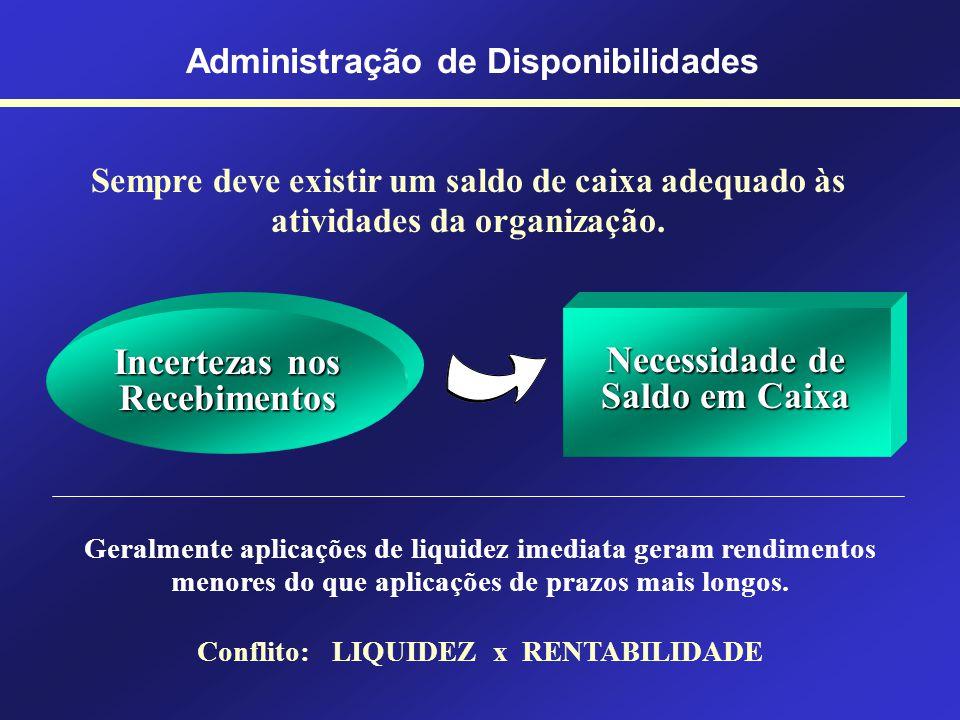 Administração de Disponibilidades A administração eficiente do caixa (disponibilidades) contribui para a maximização do lucro das empresas. TESOURARIA