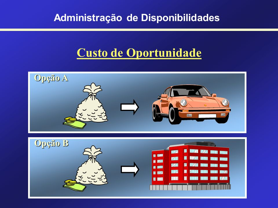 Administração de Disponibilidades Por que manter o saldo de caixa? MOTIVO TRANSAÇÃO: Pagamentos de transações geradas pelas atividades operacionais co