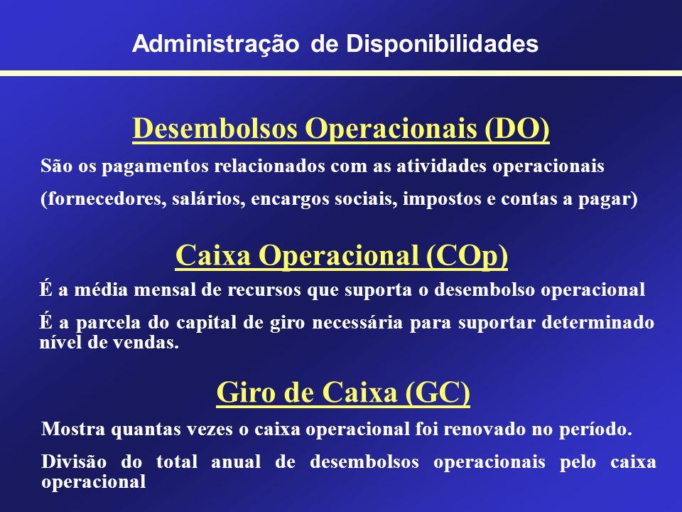 Administração de Disponibilidades Financiamento do Giro das Operações Fornecedores (prazo de pagamento da matéria-prima) e Outras fontes de recursos (