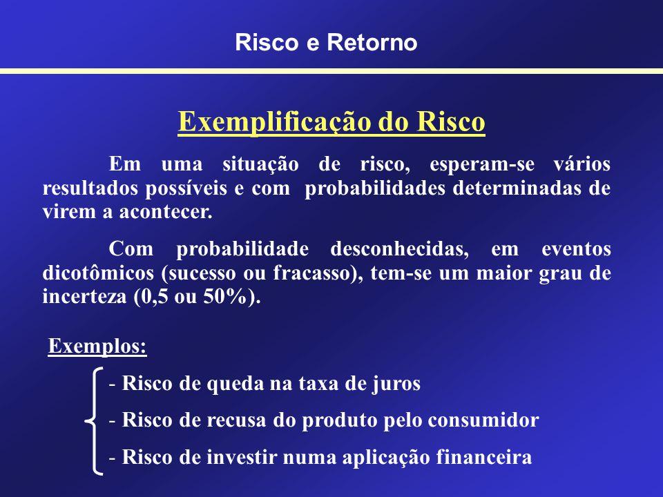 Conceituação de Risco Risco e Retorno RISCO: É a probabilidade de perda ou ganho em uma decisão de investimento. Pode ser denominado também como o gra