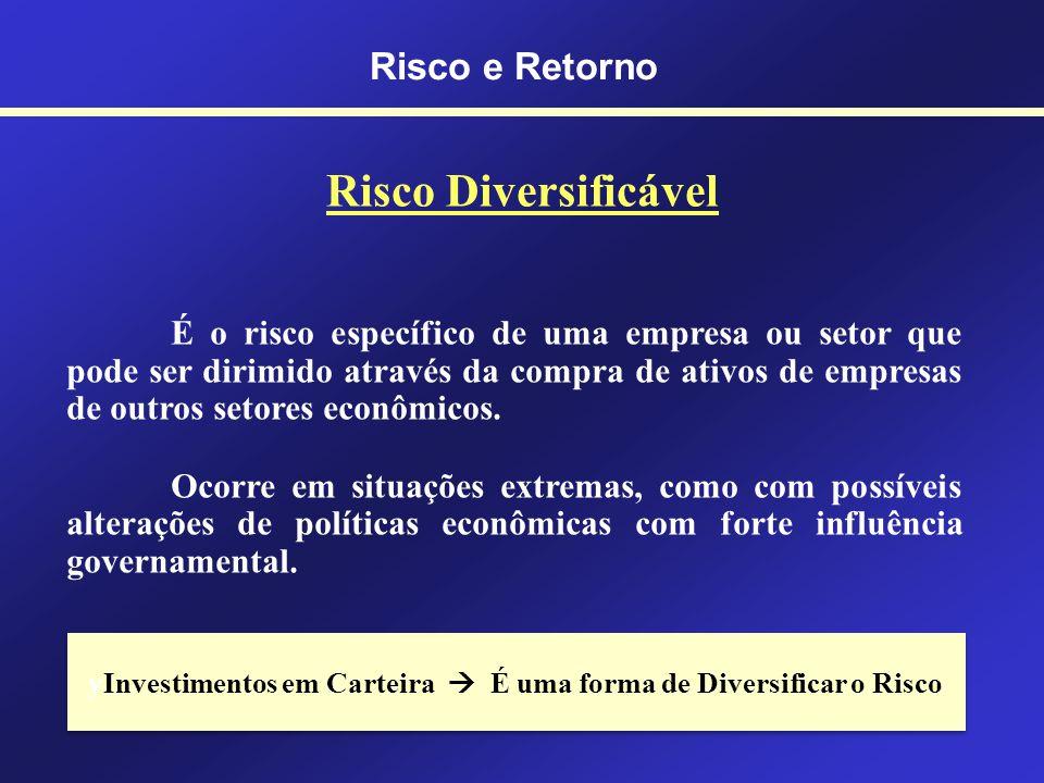 Fontes deRisco Risco e Retorno - Risco do negócio (incapacidade de cobrir custos operacionais); - Risco financeiro (incapacidade de cobrir obrigações