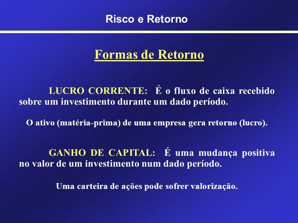 Conceituação de Retorno Risco e Retorno RETORNO: É o ganho ou perda total obtido sobre um investimento em dado período (Gitman, 2005). O resultado esp