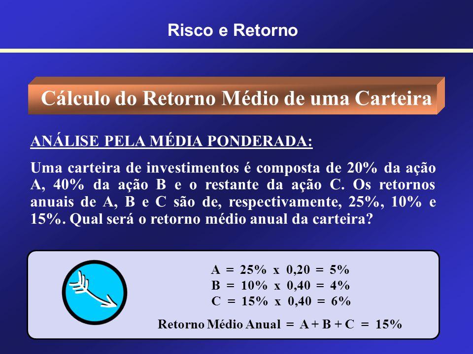 Risco e Retorno COEFICIENTE DE CORRELAÇÃO DE PEARSON O Valor de r (Correlação Linear de Pearson) varia de -1 a +1. O Valor de r (Correlação Linear de