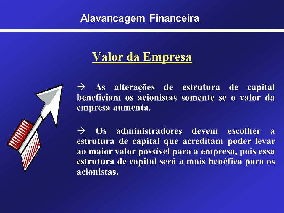 Valor da Empresa Alavancagem Financeira Capital Próprio (PL) x Capital de Terceiros (P) PL P P
