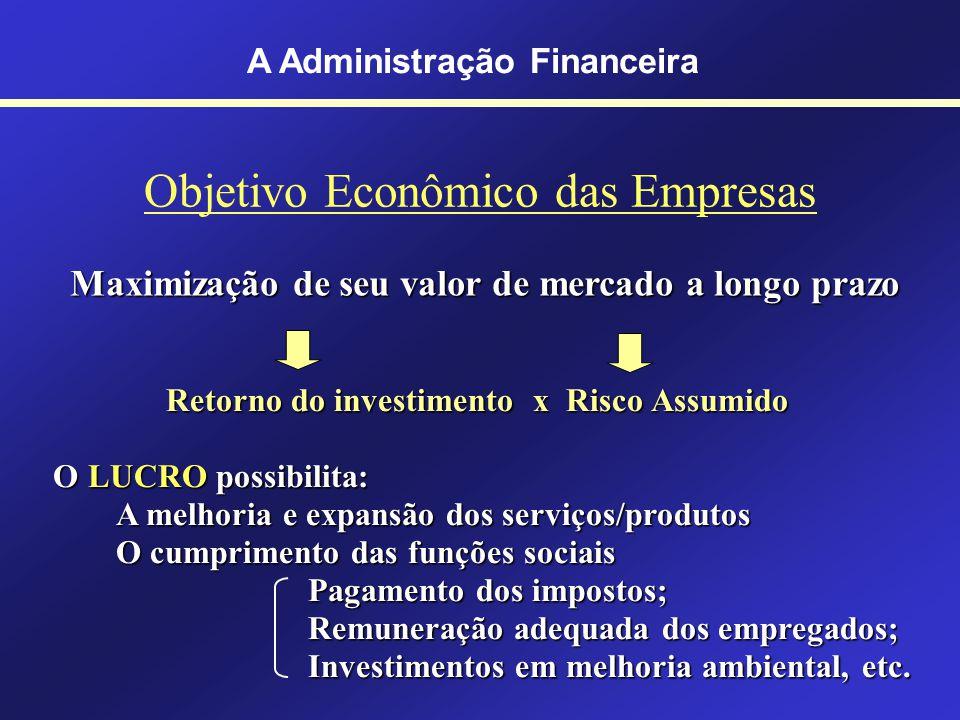 Liquidez e Rentabilidade A Administração Financeira Liquidez Liquidez Preocupação do Tesoureiro: manutenção da liquidez da empresas A liquidez implica