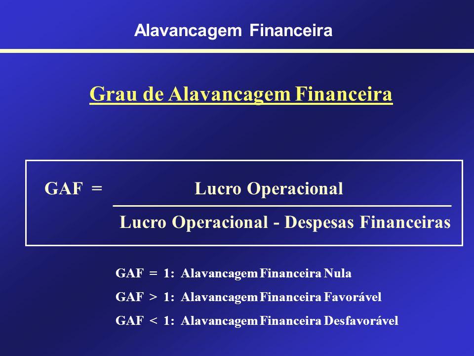 Cálculo da Alavancagem Financeira Alavancagem Financeira GAF = Lucro Operacional Lucro Operacional - Despesas Financeiras Método Assaf Neto (utiliza-s