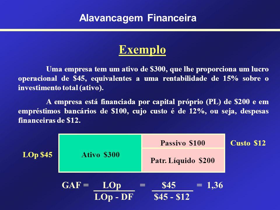 Alavancagem Financeira GAF = 1: Alavancagem Financeira Nula GAF > 1: Alavancagem Financeira Favorável GAF < 1: Alavancagem Financeira Desfavorável Def