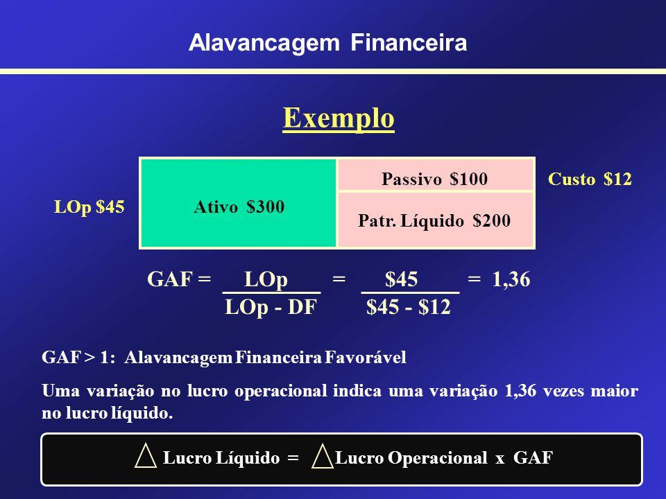 Alavancagem Financeira Exemplo Uma empresa tem um ativo de $300, que lhe proporciona um lucro operacional de $45, equivalentes a uma rentabilidade de