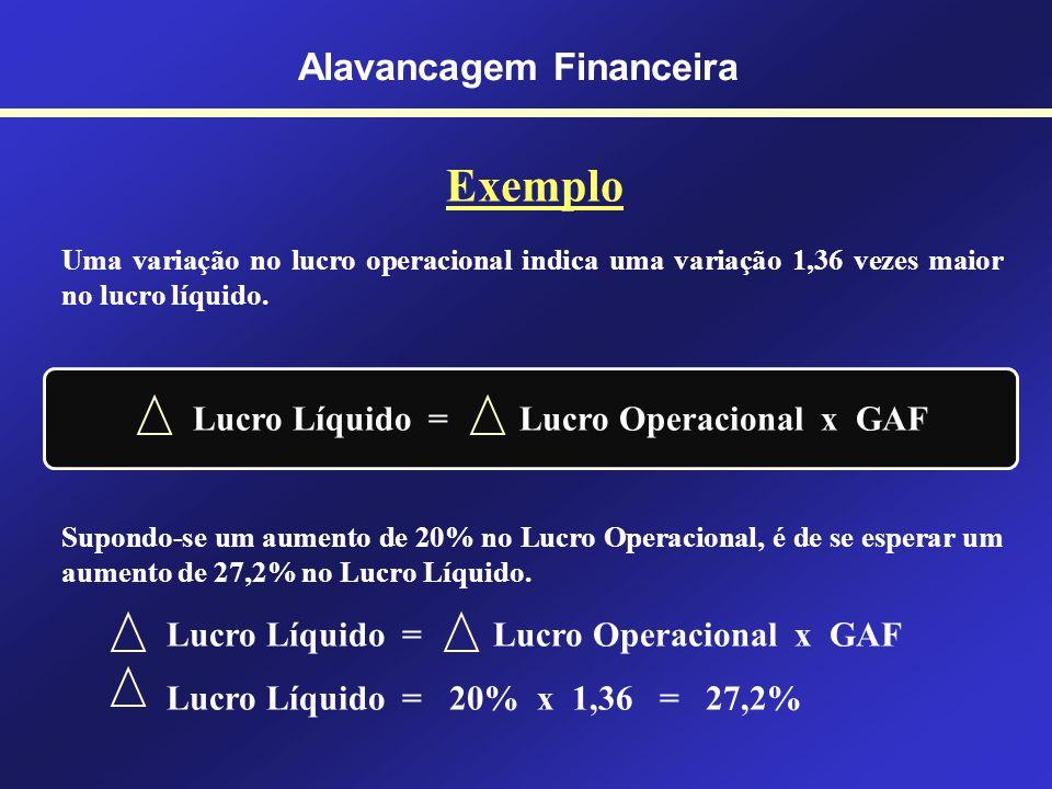 Alavancagem Financeira Exemplo GAF > 1: Alavancagem Financeira Favorável Uma variação no lucro operacional indica uma variação 1,36 vezes maior no luc