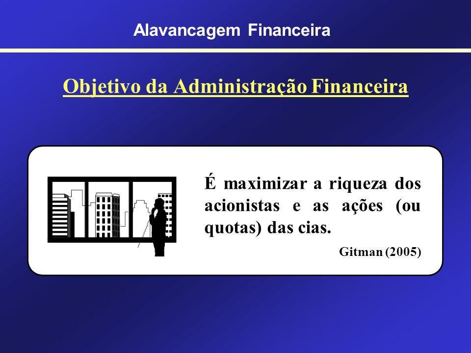 Objetivo Econômico das Empresas A Administração Financeira Maximização de seu valor de mercado a longo prazo Retorno do investimento x Risco Assumido