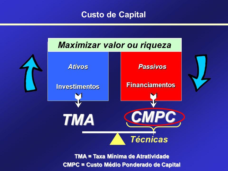 Curso de Graduação em Administração Prof. Hubert Chamone Gesser, Dr. Retornar Custo de Capital