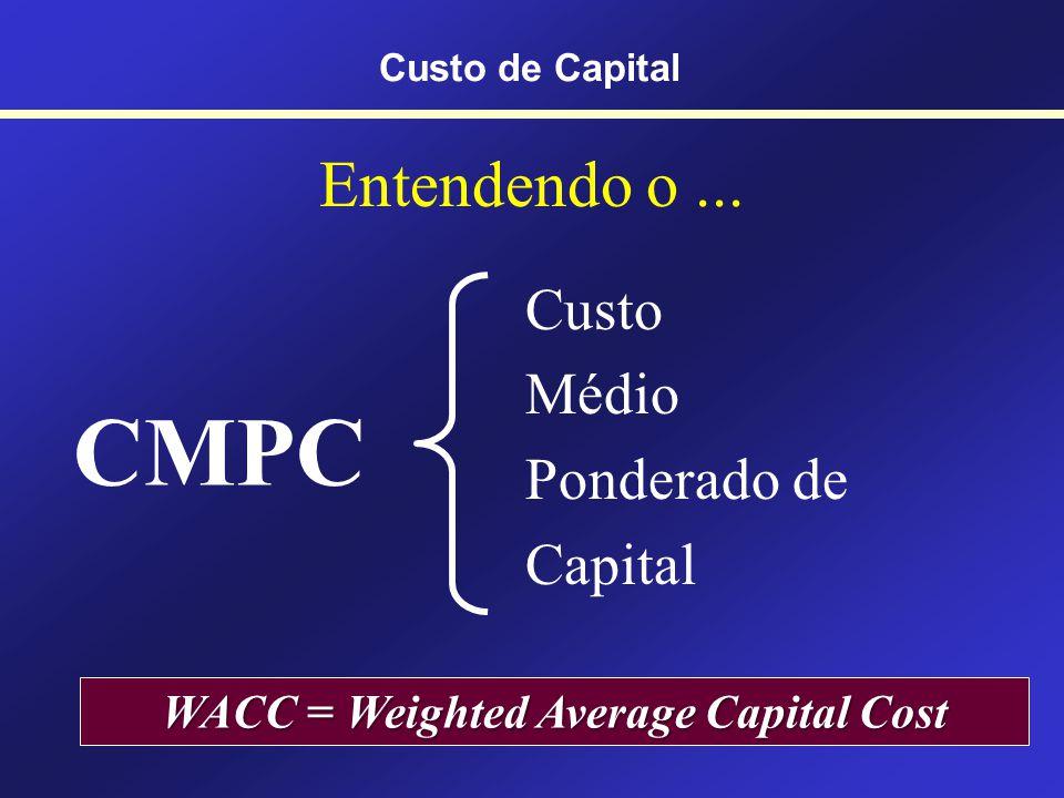 AtivosInvestimentos Passivos PassivosFinanciamentos Maximizar valor ou riqueza TMA = Taxa Mínima de Atratividade CMPC = Custo Médio Ponderado de Capit