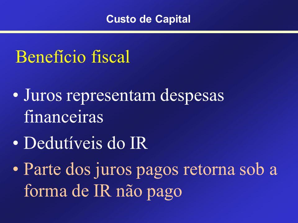 Símbolo do custo externo Kd Custo de Capital Dívida Custo de Capital