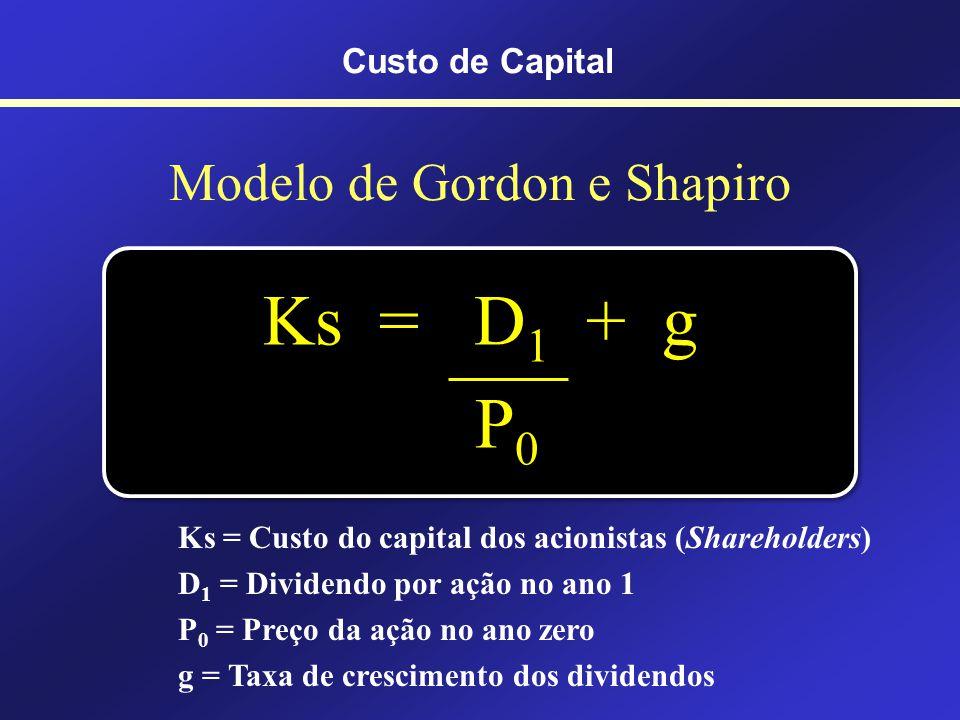Modelo de Crescimento Constante de Gordon e Shapiro Custo de Capital Para Calcular o Custo do Capital Próprio