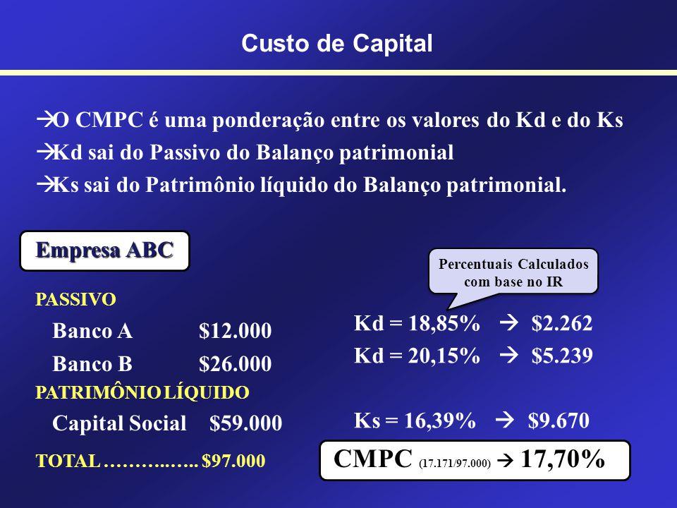 Custo de Capital A empresa Maquinaria Industrial S.A. está cotada atualmente a $5,60 (P 0 ). Sabendo que o próximo dividendo anual (D 1 ) a ser distri