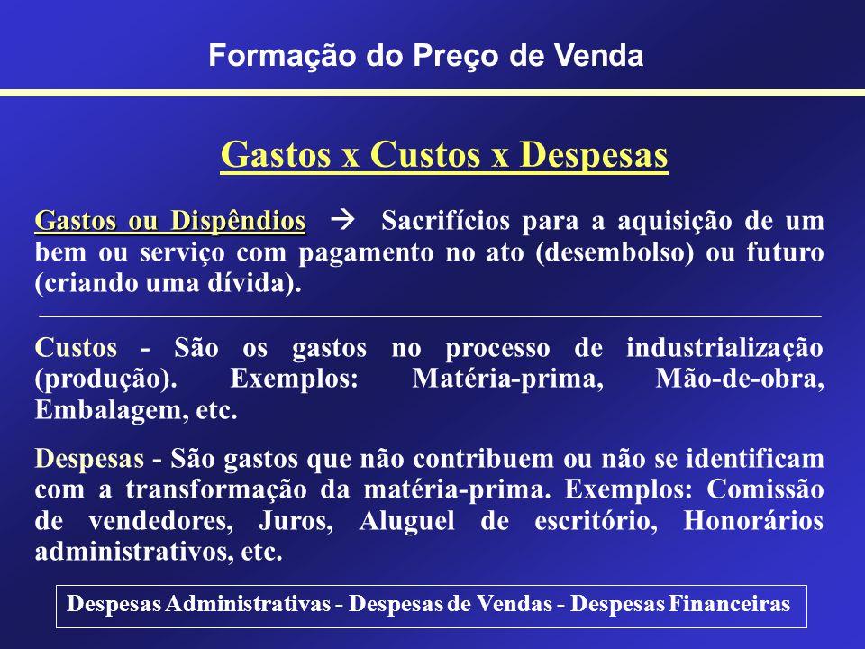 Curso de Graduação em Administração Prof. Hubert Chamone Gesser, Dr. Retornar Formação do Preço de Venda