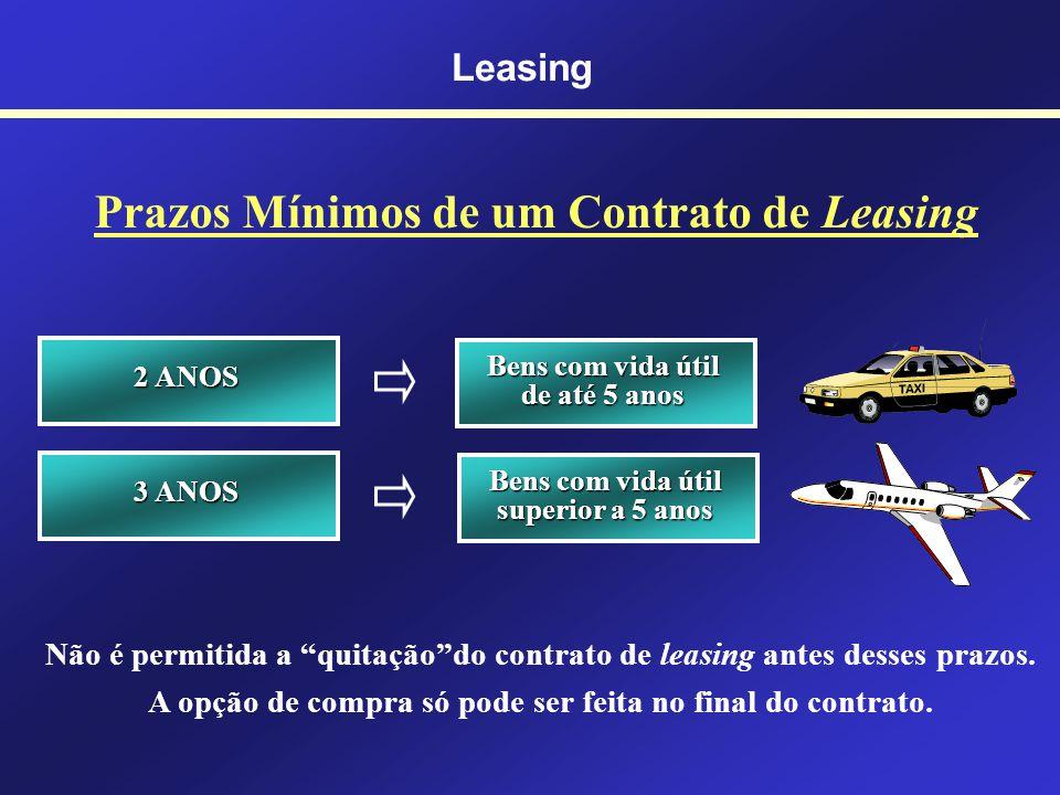 O que é uma operação de Leasing? Leasing = Arrendamento Mercantil Operação em que o possuidor de um bem (arrendador) cede a terceiro (arrendatário, cl