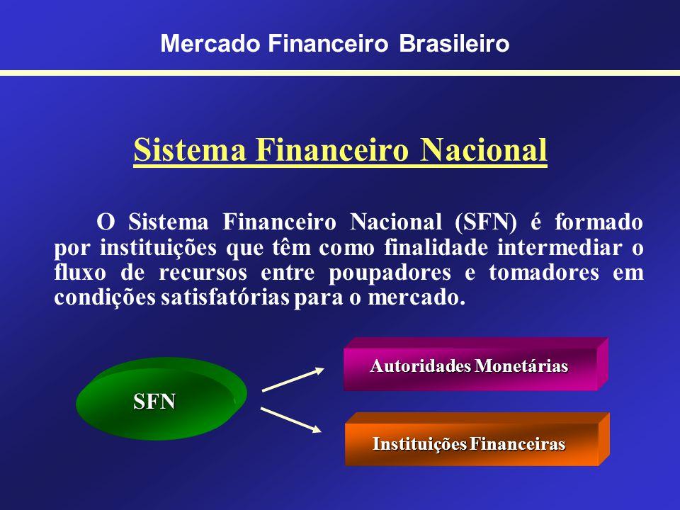 Prof. Hubert Chamone Gesser, Dr.. Retornar Mercado Financeiro Brasileiro