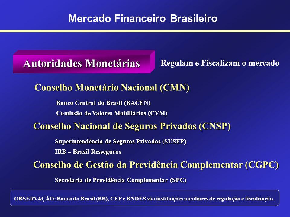 Sistema Financeiro Nacional O Sistema Financeiro Nacional (SFN) é formado por instituições que têm como finalidade intermediar o fluxo de recursos ent