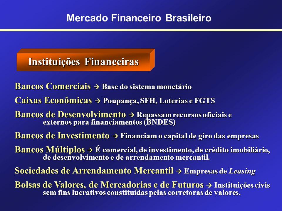 Mercado Financeiro Brasileiro Autoridades Monetárias Conselho Monetário Nacional (CMN) Conselho Monetário Nacional (CMN) Banco Central do Brasil (BACE
