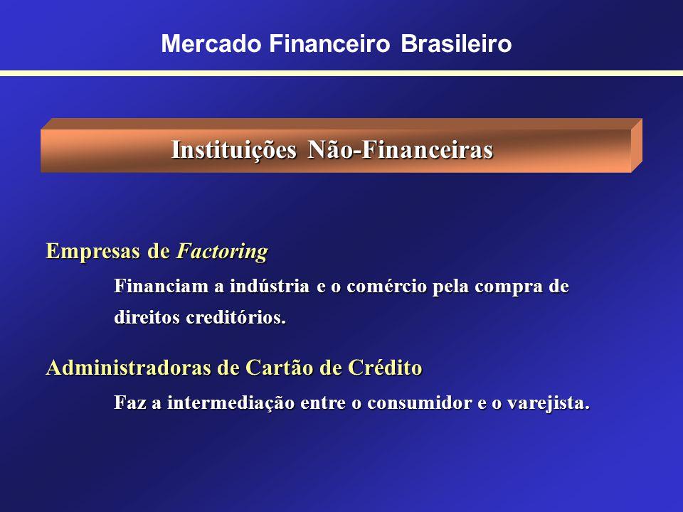 Mercado Financeiro Brasileiro Instituições Financeiras Bancos Comerciais Base do sistema monetário Caixas Econômicas Poupança, SFH, Loterias e FGTS Ba