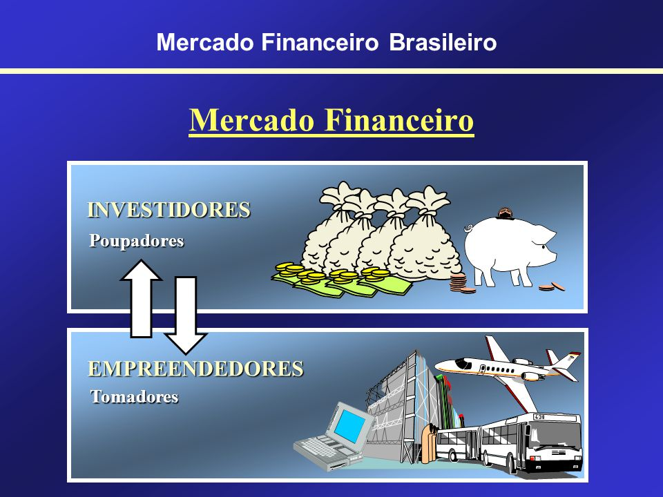 Mercado Financeiro Brasileiro Mercado Financeiro Os que têm Poupança POUPADORES Os que necessitam de Poupança TOMADORES TOMADORES Mercado Monetário Me