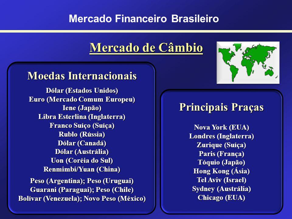 Mercado Financeiro Brasileiro Mercado Monetário Operações de curto prazo onde são negociados títulos públicos (LTN) e privados (CDI, CDB) Mercado de C