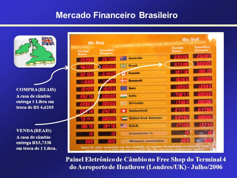 Mercado Financeiro Brasileiro As cotações sofrem atualizações constantes. Deve-se anotar a data e o horá- rio da realização das cotações. Cotação real