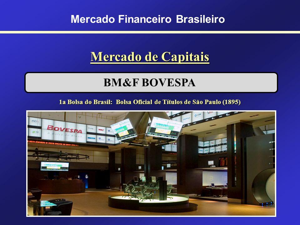 35 Mercado Financeiro Brasileiro Mercado de Capitais Primórdios das Bolsas de Valores 1 a Bolsa do mundo 1 a Bolsa do mundo Bourse de Paris (1141) Bou