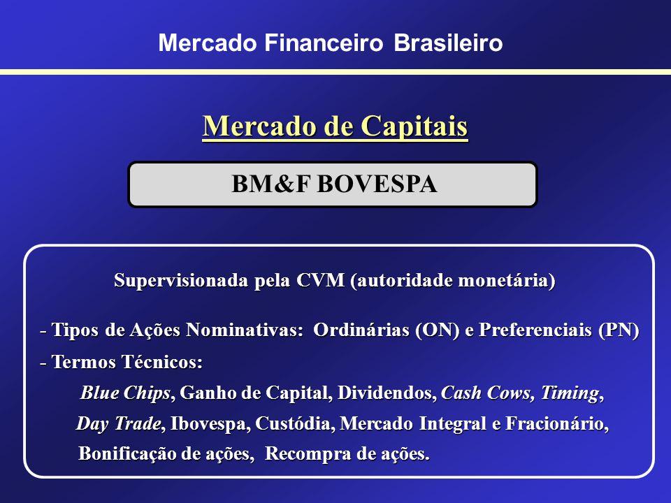 36 Mercado Financeiro Brasileiro Mercado de Capitais BM&F BOVESPA 1a Bolsa do Brasil: Bolsa Oficial de Títulos de São Paulo (1895)