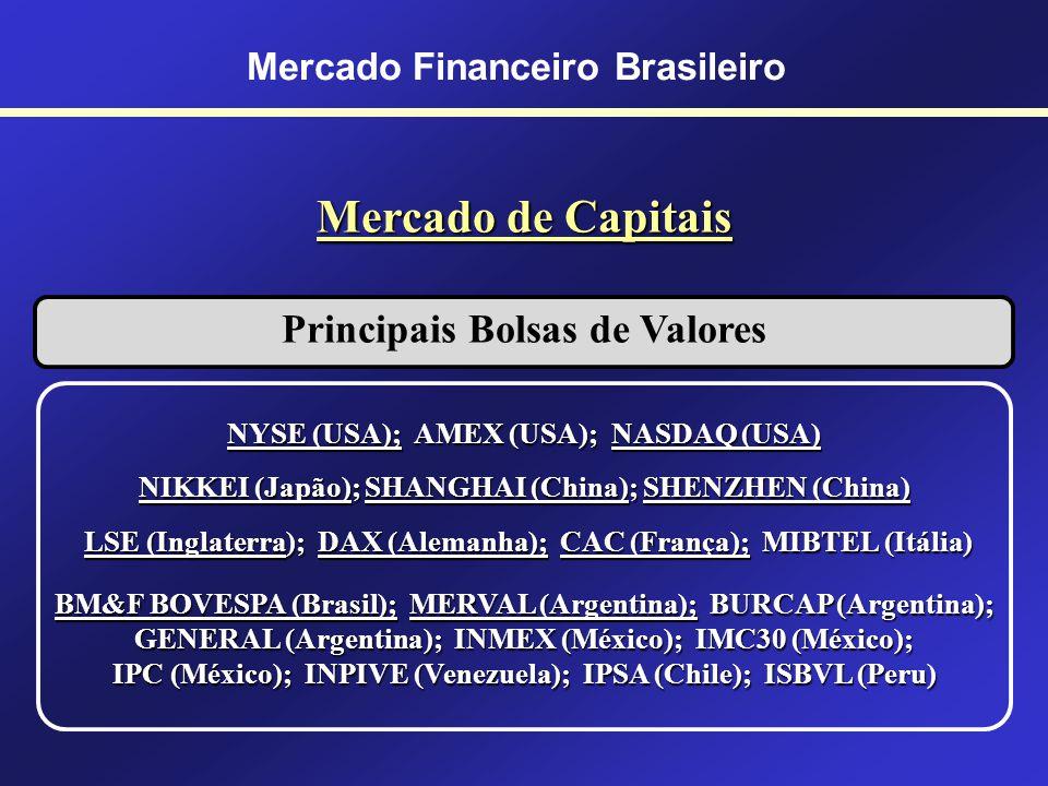 Mercado Financeiro Brasileiro Mercado de Capitais Agrupamento de Ações A empresa XYZ possui 90.000 ações ordinárias cotadas a $15 cada. A empresa reso