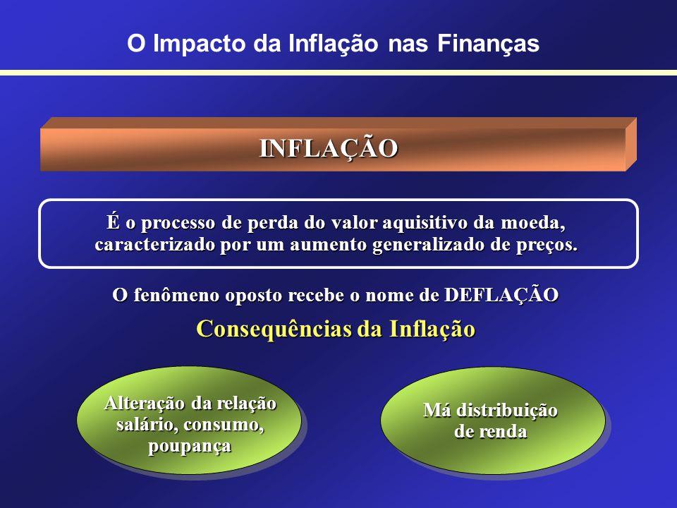 J F M A M J J A S O N D DINHEIRO são os valores dos pagamentos ou recebimentos em uma transação TEMPO prazo compreendido entre a data da operação e a