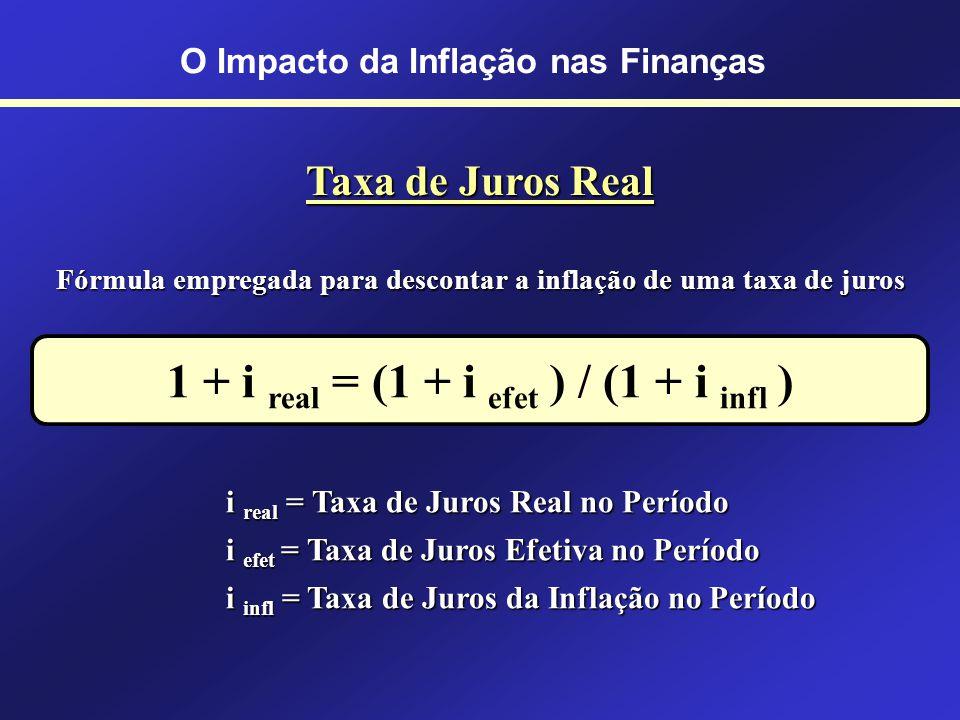 JUROS Estrutura da Taxa de Juros Taxa de Risco Taxa Livre de Risco Inflação Taxa de Juro Real Taxa Bruta de Juro O Impacto da Inflação nas Finanças