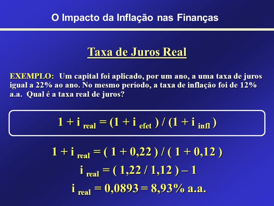 Fórmula empregada para descontar a inflação de uma taxa de juros 1 + i real = (1 + i efet ) / (1 + i infl ) i real = Taxa de Juros Real no Período i r