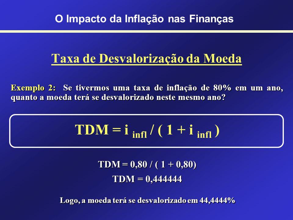 Taxa de Desvalorização da Moeda Exemplo 1: Se tivermos uma taxa de inflação de 100% em um ano, quanto a moeda terá se desvalorizado neste mesmo ano? T