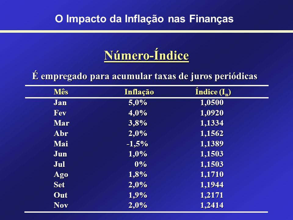 Taxa de Desvalorização da Moeda Exemplo 2: Se tivermos uma taxa de inflação de 80% em um ano, quanto a moeda terá se desvalorizado neste mesmo ano? TD