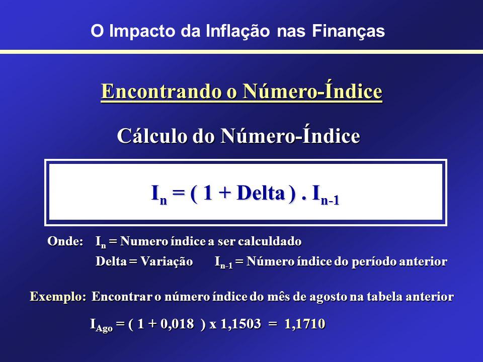 Número-Índice É empregado para acumular taxas de juros periódicas Mês Inflação Índice (I n ) Jan 5,0%1,0500 Fev 4,0%1,0920 Mar 3,8%1,1334 Abr 2,0%1,15