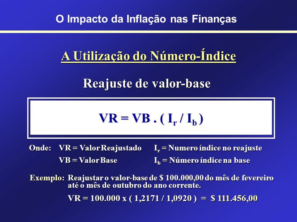 Encontrando o Número-Índice Cálculo do Número-Índice I n = ( 1 + Delta ). I n-1 Onde: I n = Numero índice a ser calculdado Delta = Variação I n-1 = Nú