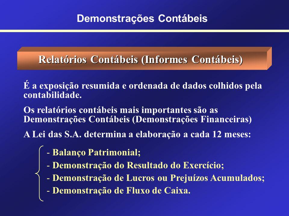 Prof. Hubert Chamone Gesser, Dr. Retornar Demonstrações Contábeis