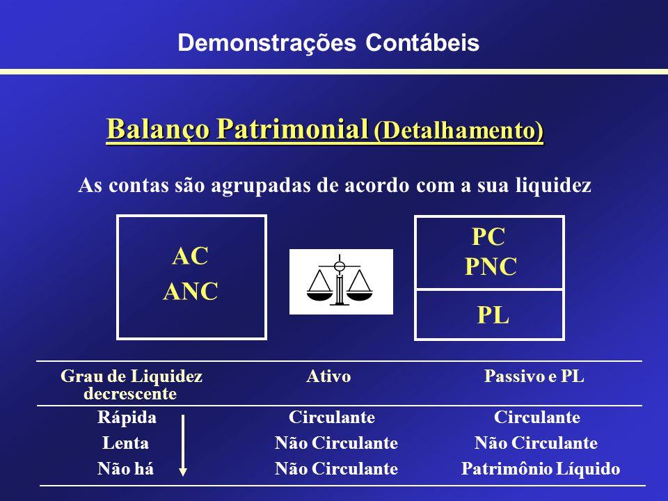 Demonstrações Contábeis Balanço Patrimonial Reflete a posição financeira em determinado momento A P PL Bens e Direitos (A) Obrigações com Terceiros (P